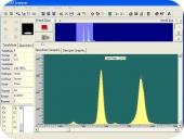Röntgenfluoreszenz Spektrometern